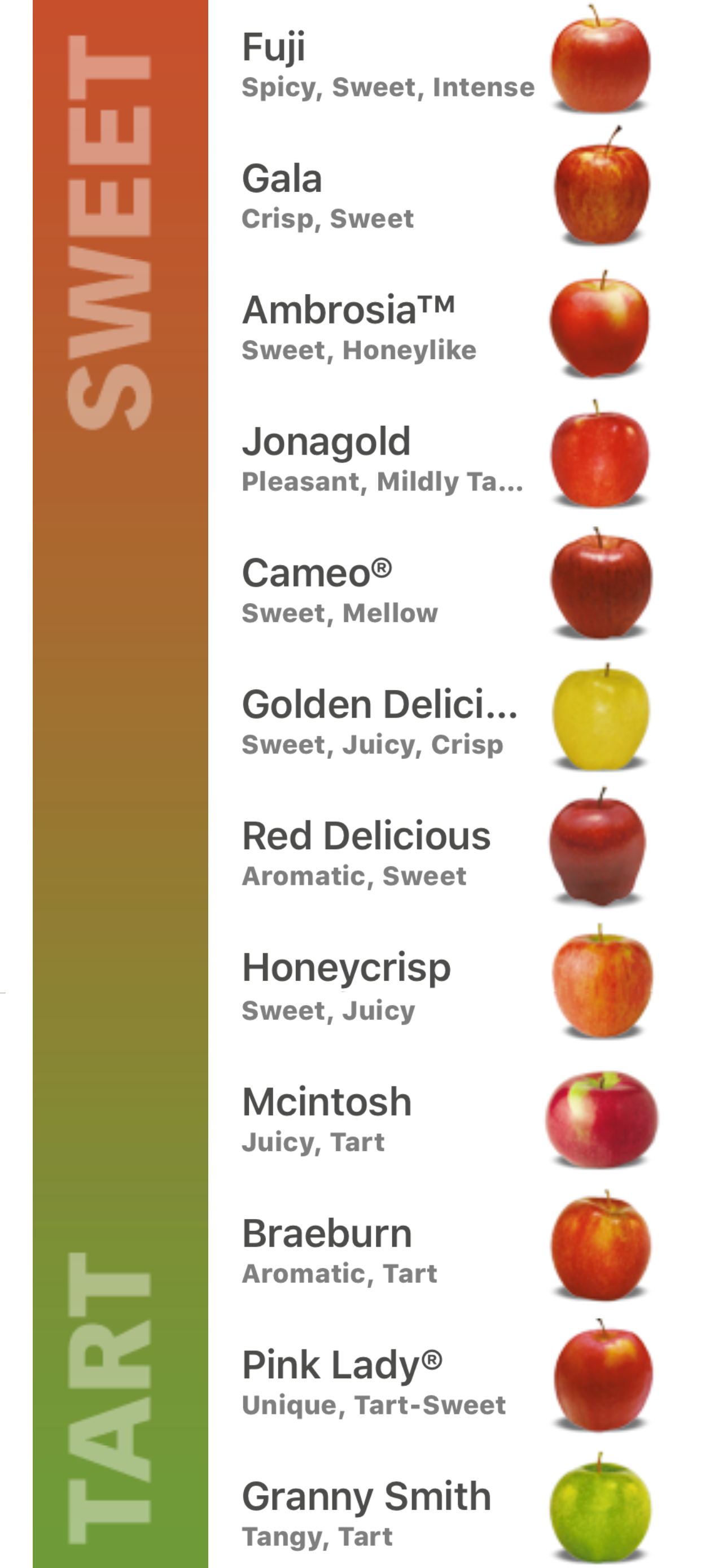 produce-101-apples-sweetness-chart