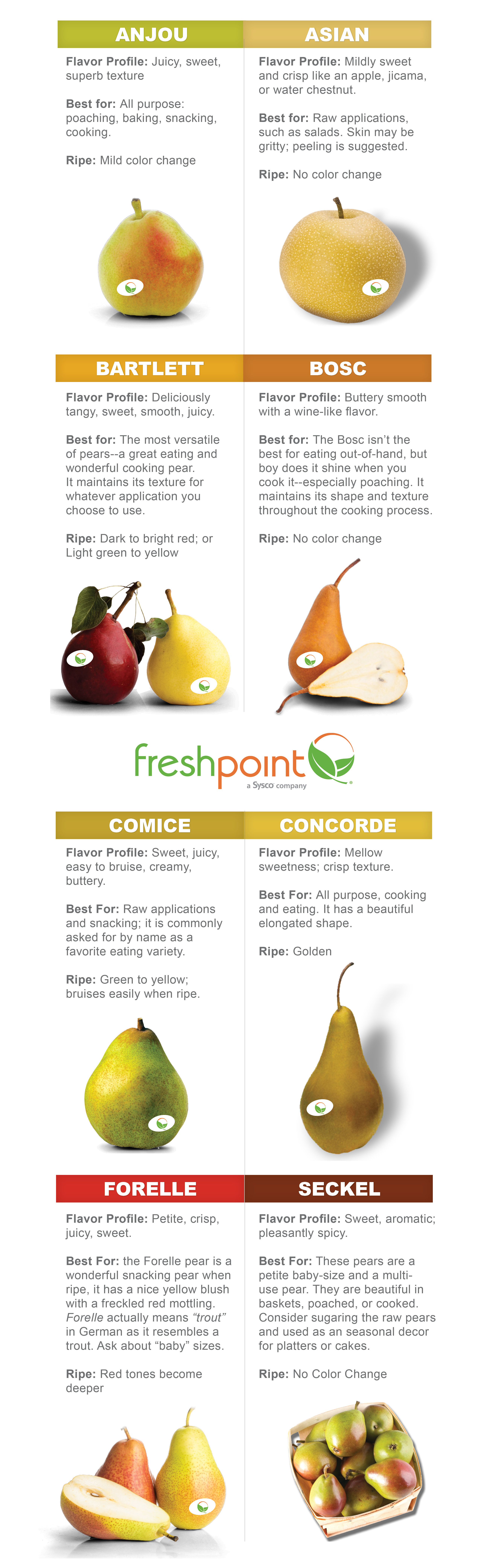 Freshpoint-produce-101-pears-flavor-chart